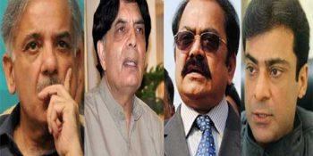 New JIT to interrogate senior politicians in Model Town tragedy